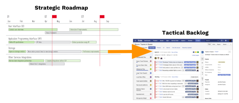 ../_images/roadmap-vs-backlog.png
